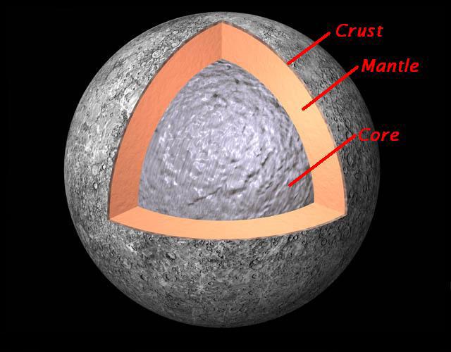 mt-mercury-interior-normal