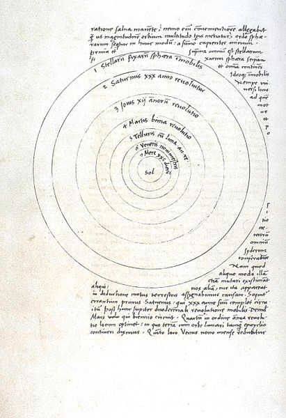 Heliocentric model of the solar system in Copernicus' manuscript. Source: NASA