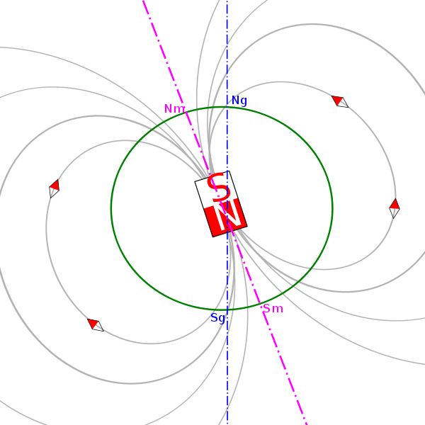 Earth's dipole axis (pink line) is tilted away from the rotational axis (blue line). NASA