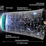 bicep 2 cosmic