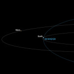 20140605_asteroid2014hq124_largest_1920x1080n_0