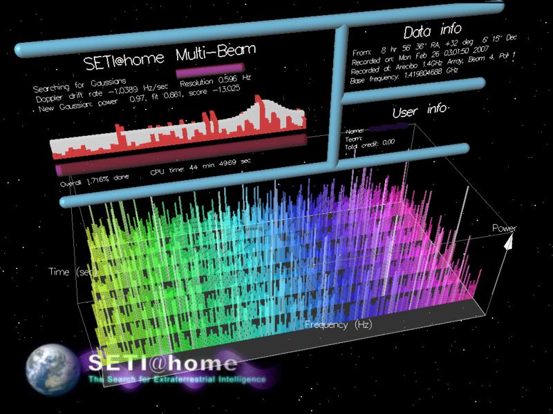 800px-SETI@home_Multi-Beam_screensaver